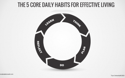 The 5 Core Daily Habits for Effective Living
